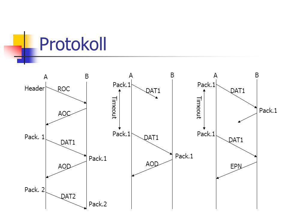 Protokoll A B A B A B Pack.1 Pack.1 Header ROC DAT1 DAT1 Timeout