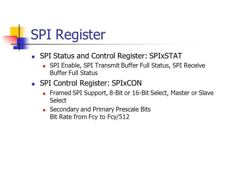 SPI Register SPI Status and Control Register: SPIxSTAT