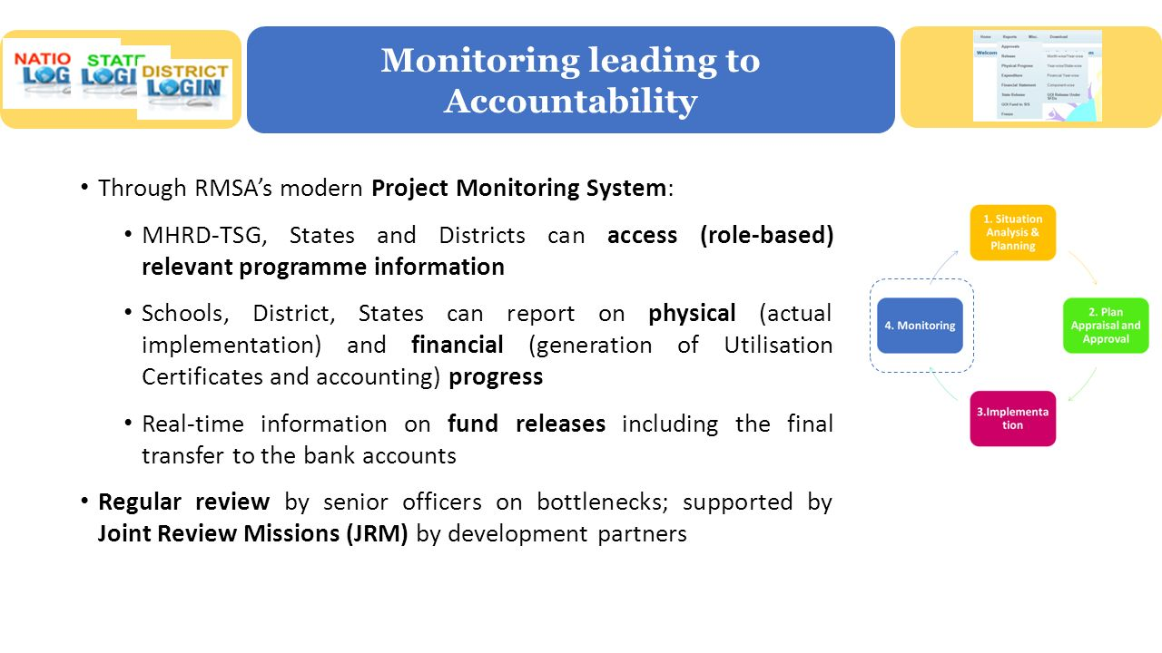 Financial Monitoring System : Leveraging information systems to improve secondary