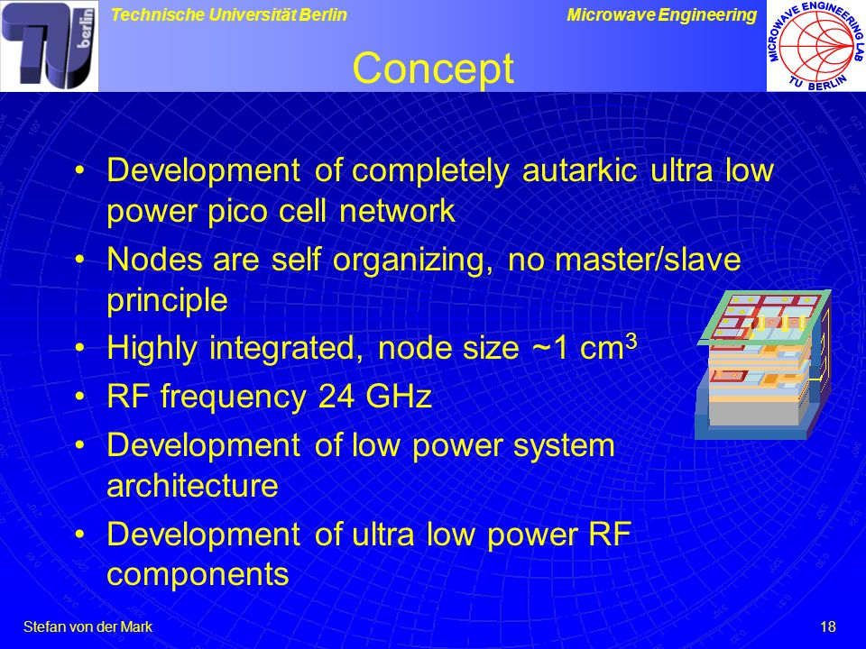 Concept Development of completely autarkic ultra low power pico cell network. Nodes are self organizing, no master/slave principle.