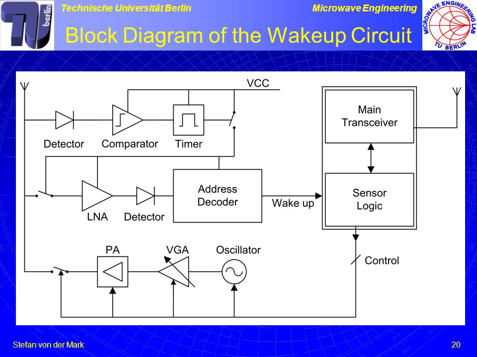 Block Diagram of the Wakeup Circuit