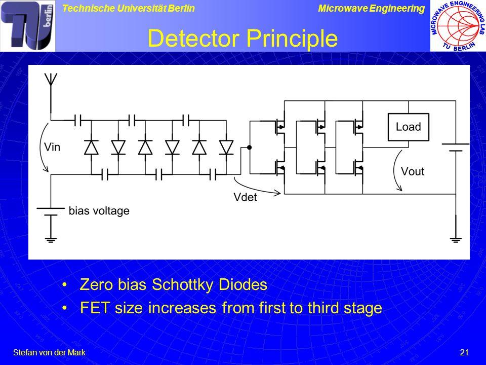 Detector Principle Zero bias Schottky Diodes