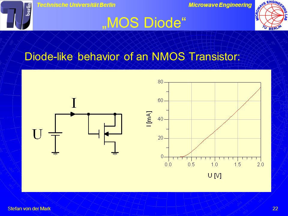 """MOS Diode Diode-like behavior of an NMOS Transistor:"