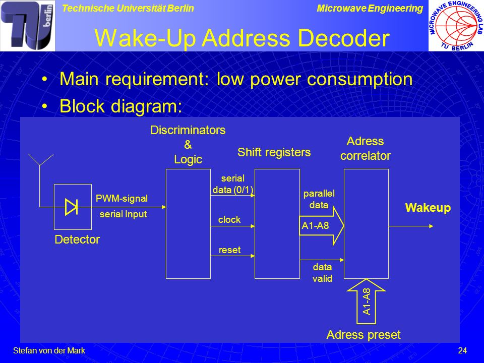 Wake-Up Address Decoder