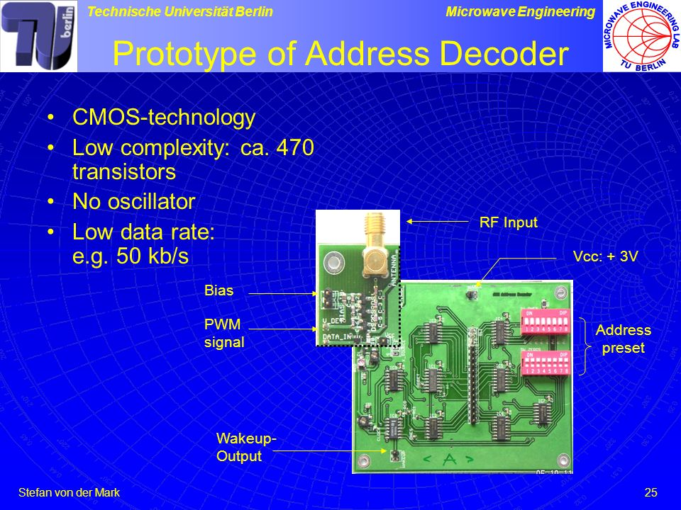 Prototype of Address Decoder