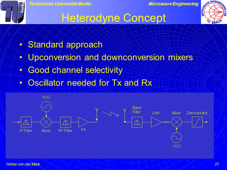 Heterodyne Concept Standard approach