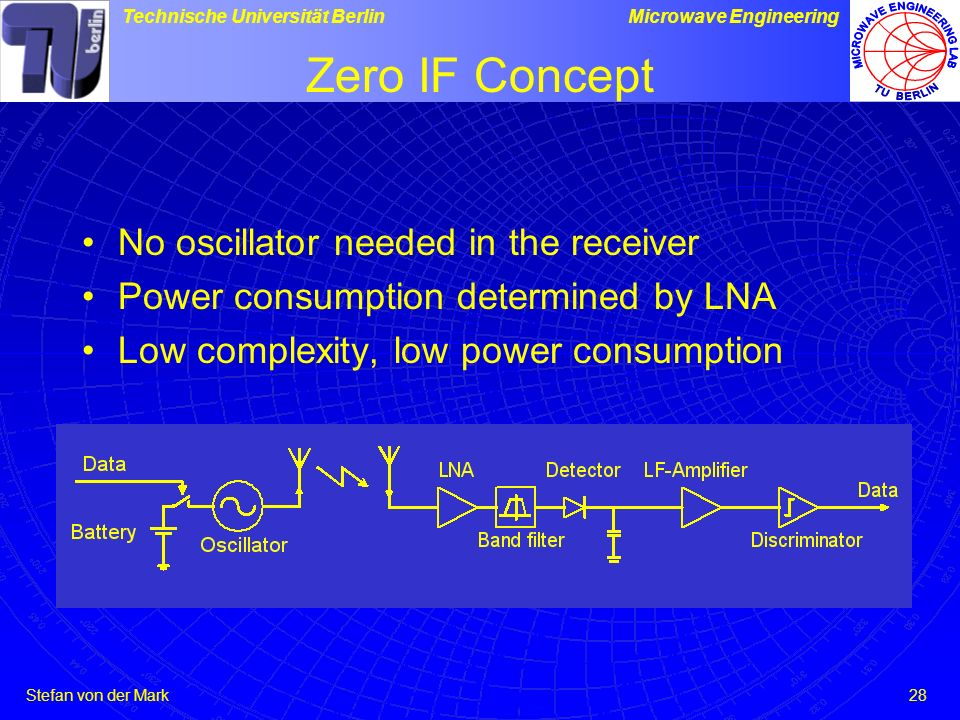 Zero IF Concept No oscillator needed in the receiver