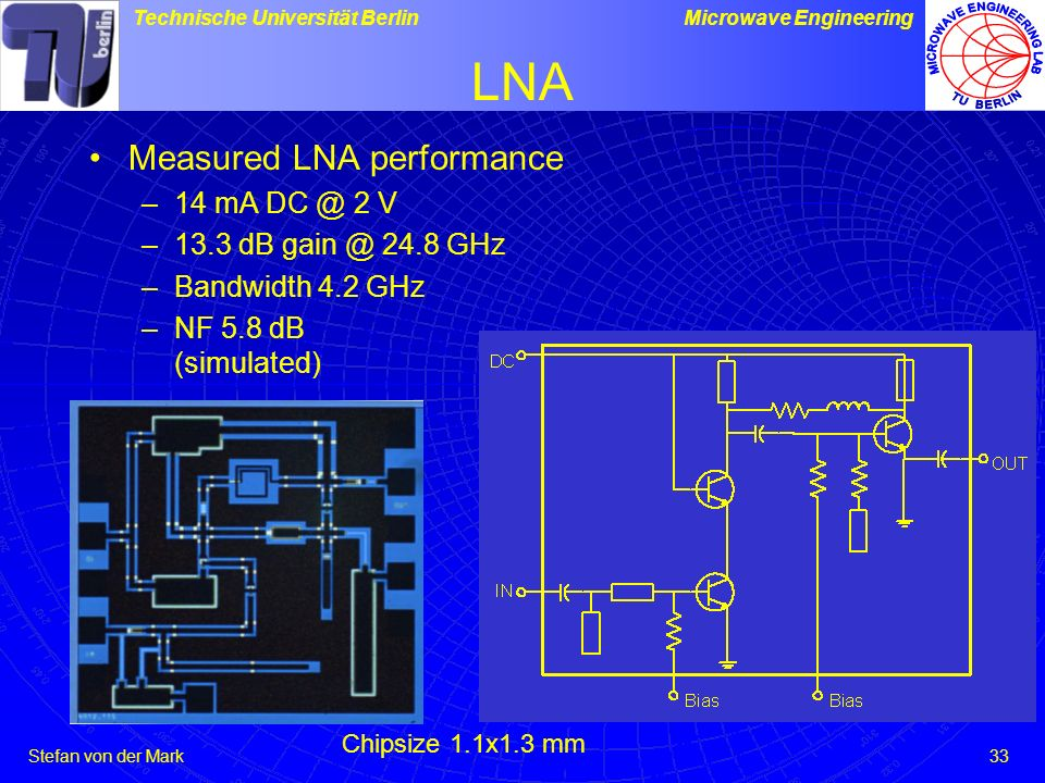 LNA Measured LNA performance 14 mA DC @ 2 V 13.3 dB gain @ 24.8 GHz
