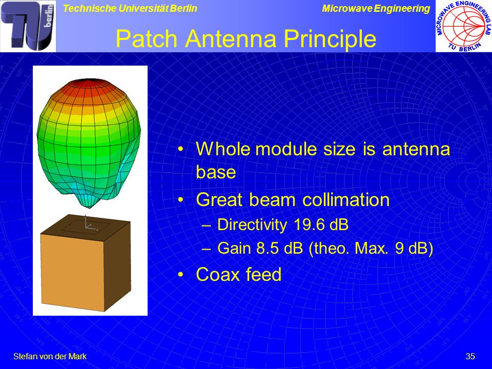 Patch Antenna Principle