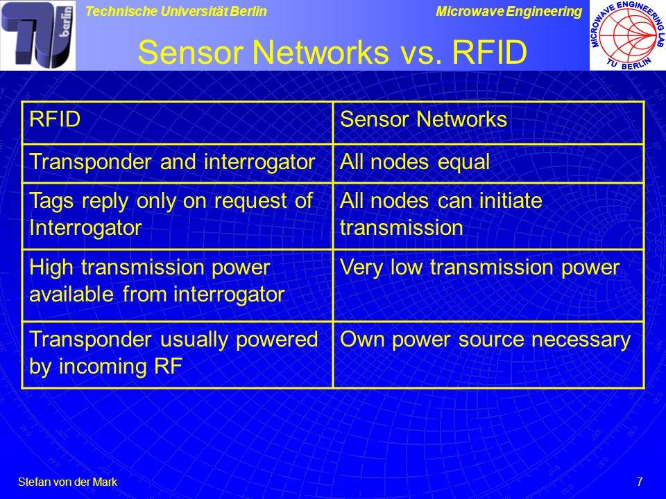 Sensor Networks vs. RFID