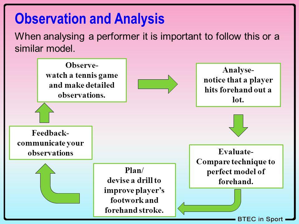 how to use feedback analysis