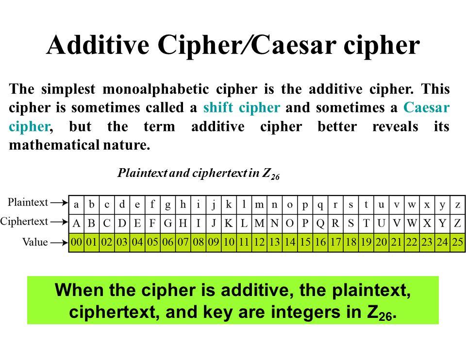 Caesar shift cipher excel