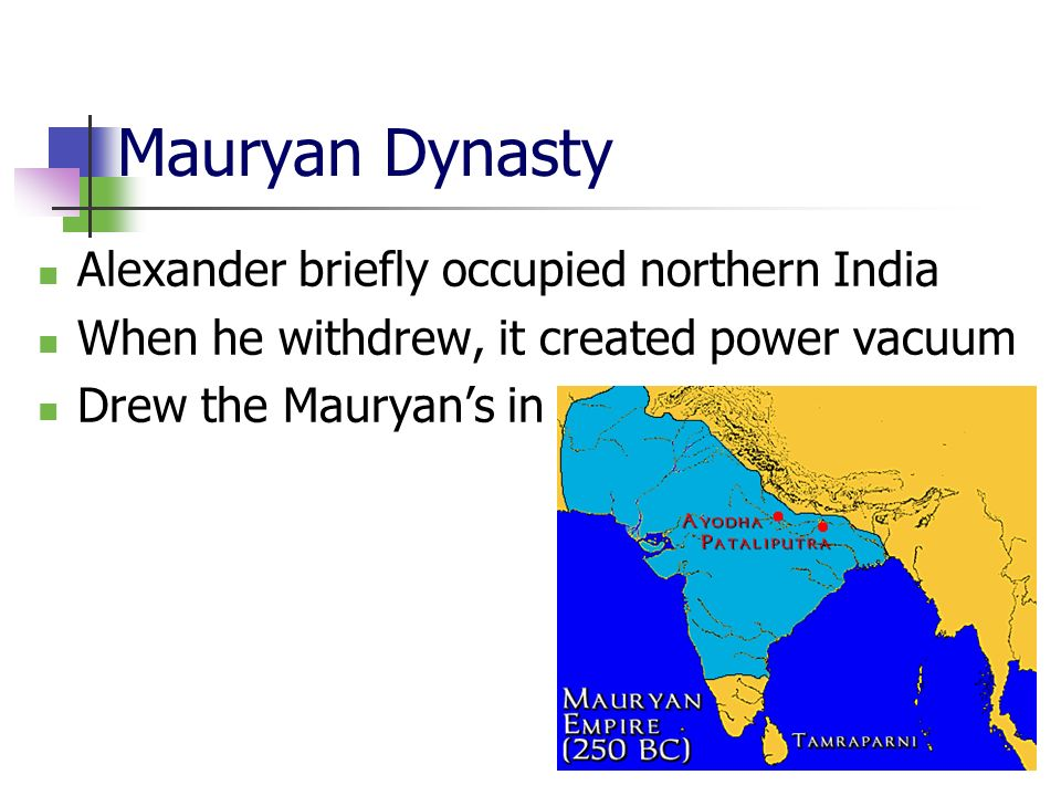 The History of the Mauryan Empire in India