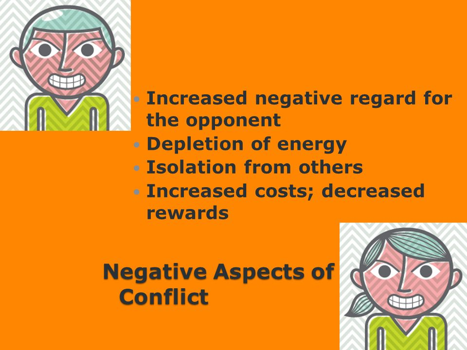 aspects of conflict Poorly handled conflict can harm your health, your relationships and your life learn the toll of conflict, and learn healthy conflict resolution.