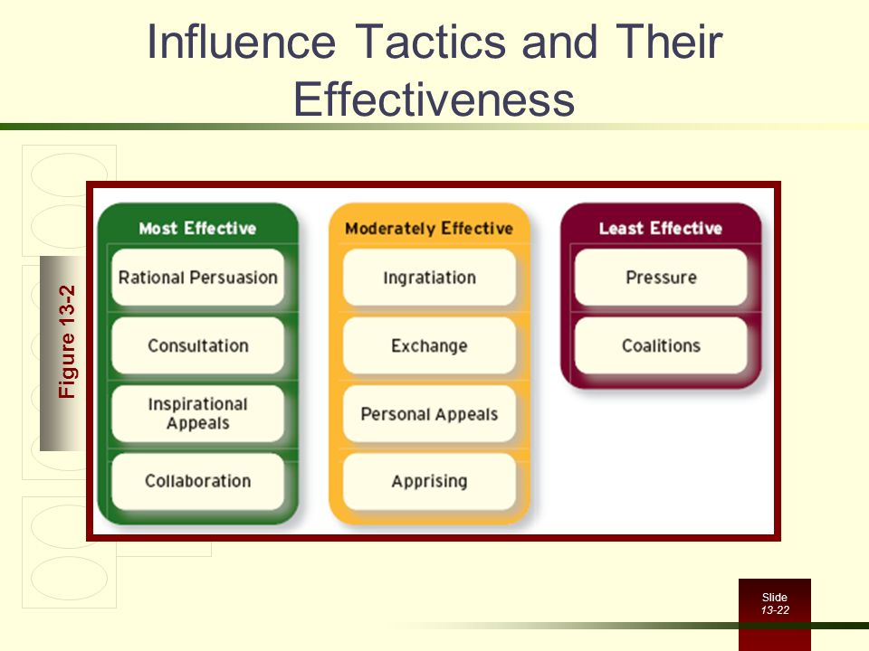 types of power and influencing tactics Informational power is where a person possesses needed or wanted informationthis is a short-term power that doesn't necessarily influence or build credibility.