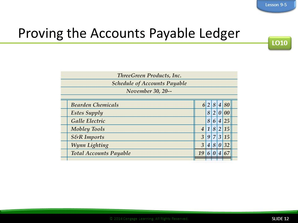 Posting from a Cash Payments Journal to an Accounts Payable Ledger ...