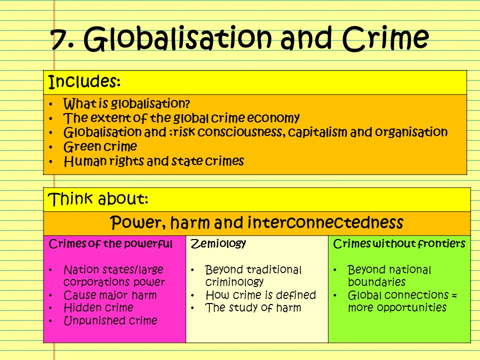 globalisation and crime Globalization & crime brings together the closely related subjects of criminology and global sociology ideal for upper-level undergraduate and postgraduate students, it examines established topics such as human trafficking and smuggling, migration and organised crime it also delves into new.
