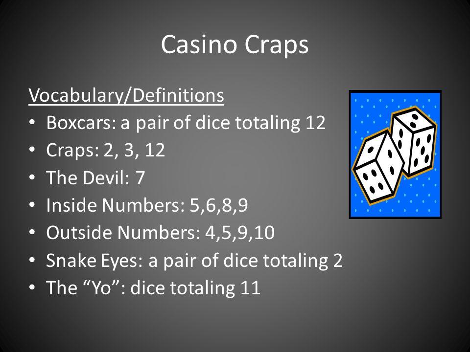 Craps table definitions
