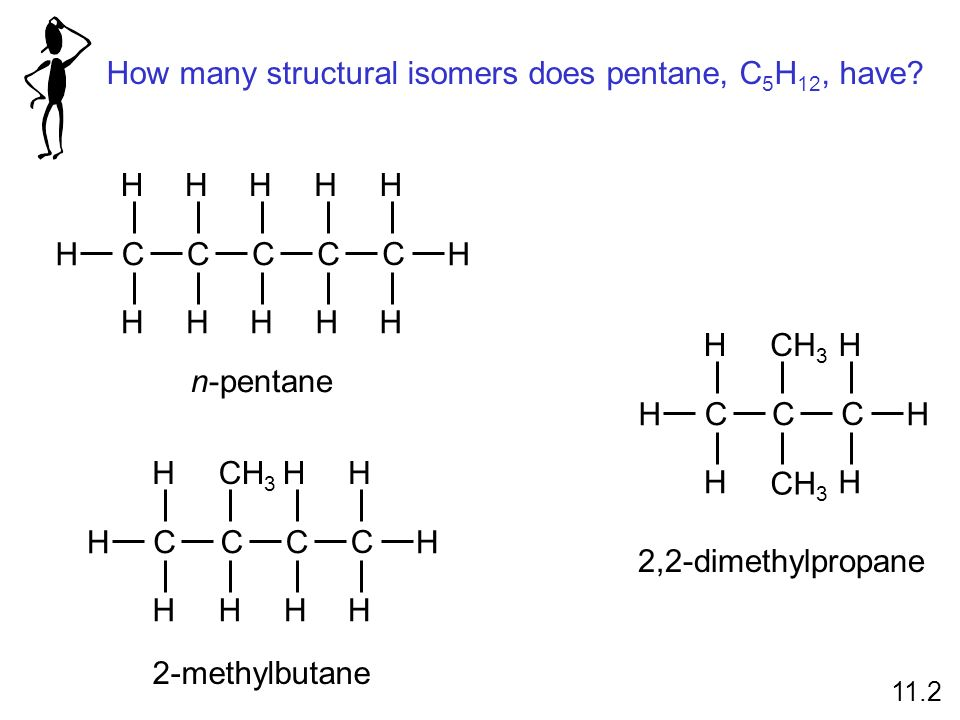 how to tell how many isomers in a compound