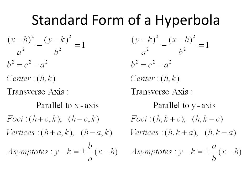 write a hyperbola in standard form
