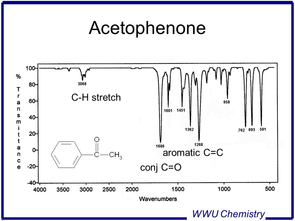 Acetophenone ir