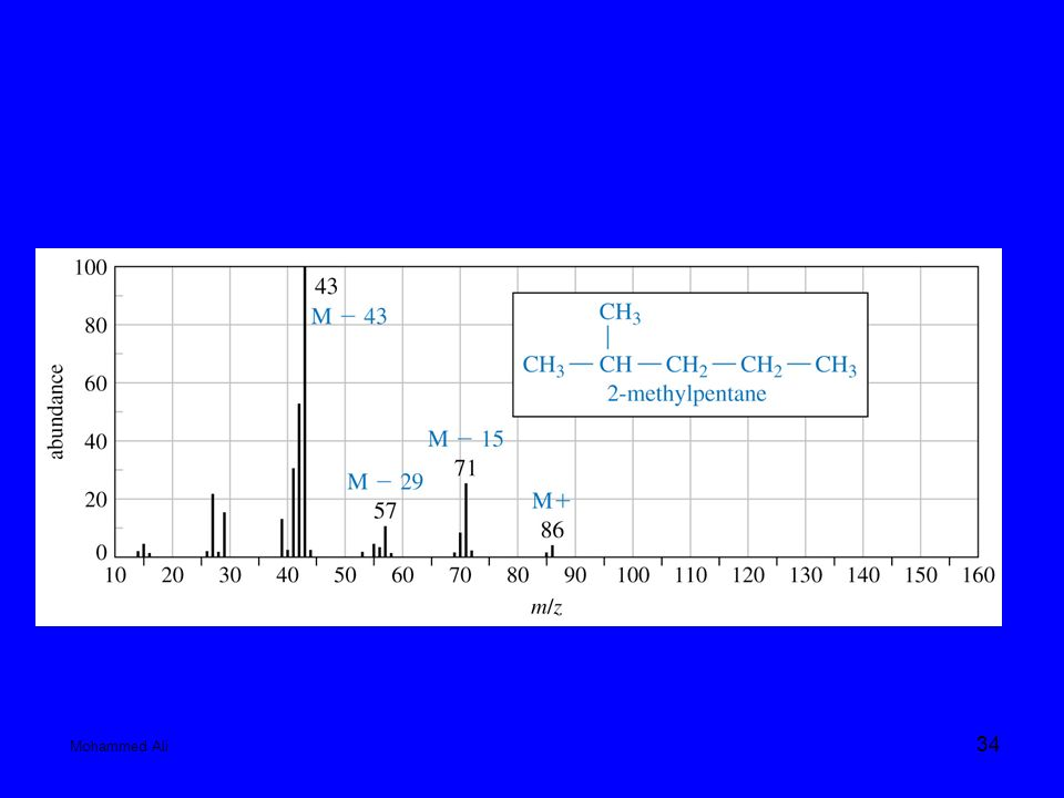 Isotopes of chlorine 36 dating 7