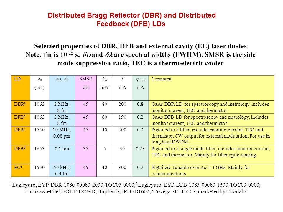 download Advances in Planar Lipid Bilayers