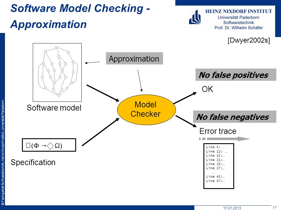 Software Model Checking - Approximation
