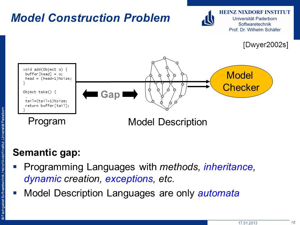 Model Construction Problem