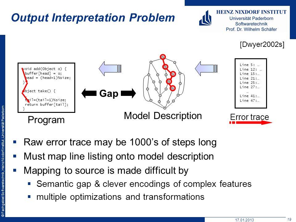 Output Interpretation Problem