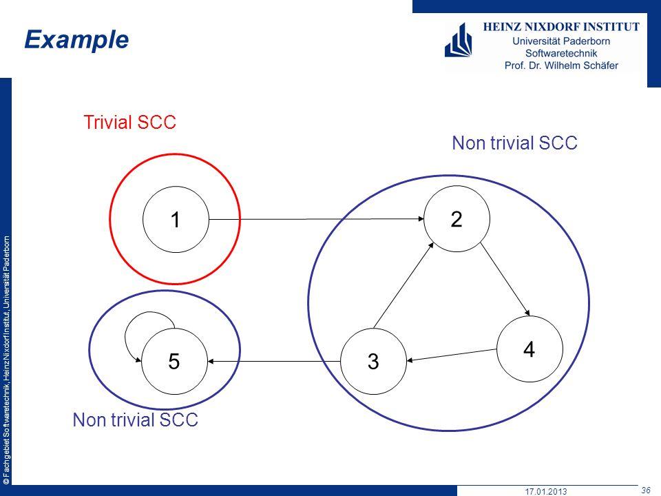 Example 1 2 4 5 3 Trivial SCC Non trivial SCC Non trivial SCC
