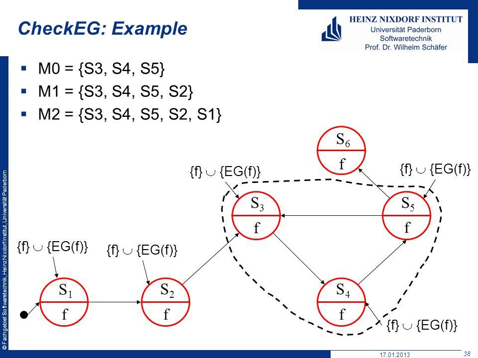 CheckEG: Example M0 = {S3, S4, S5} M1 = {S3, S4, S5, S2}