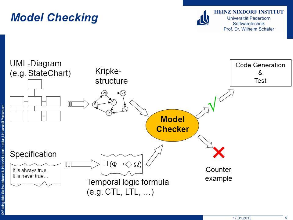 ×  Model Checking UML-Diagram (e.g. StateChart) Kripke- structure