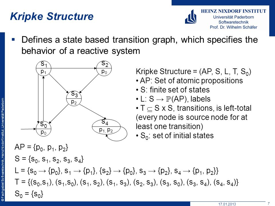 Kripke Structure Defines a state based transition graph, which specifies the behavior of a reactive system.