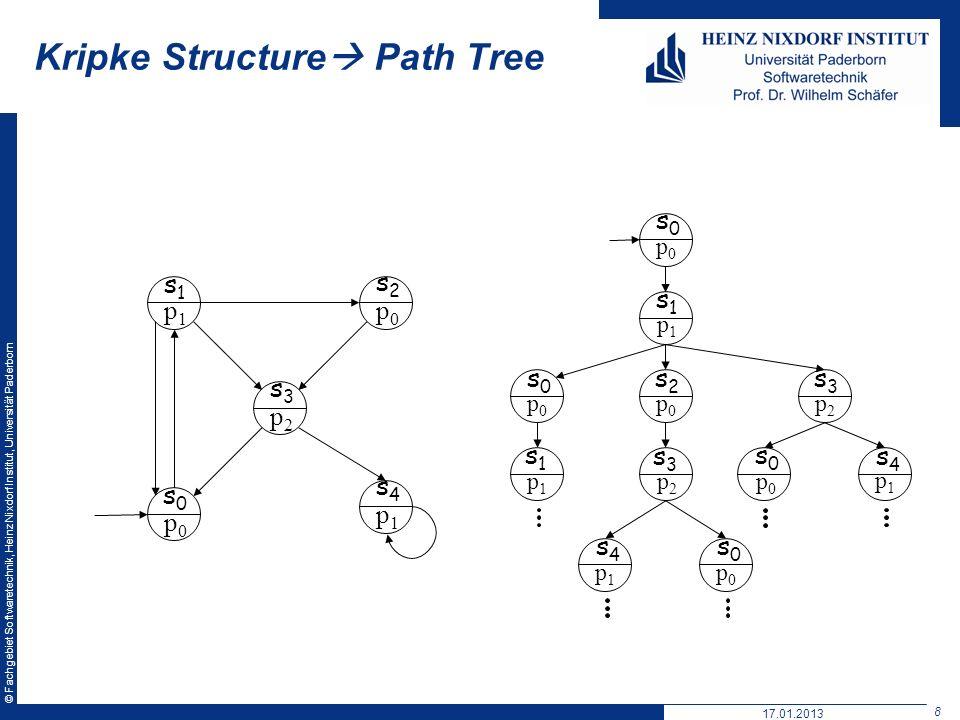 Kripke Structure Path Tree