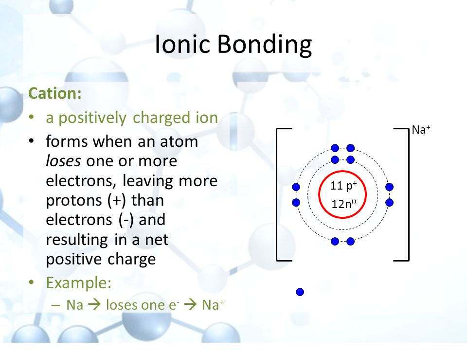 Ionic Bonding Cation: a positively charged ion