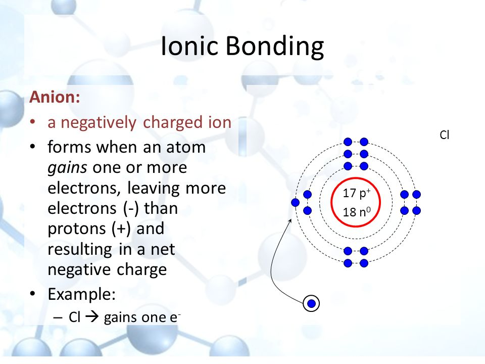 Ionic Bonding Anion: a negatively charged ion
