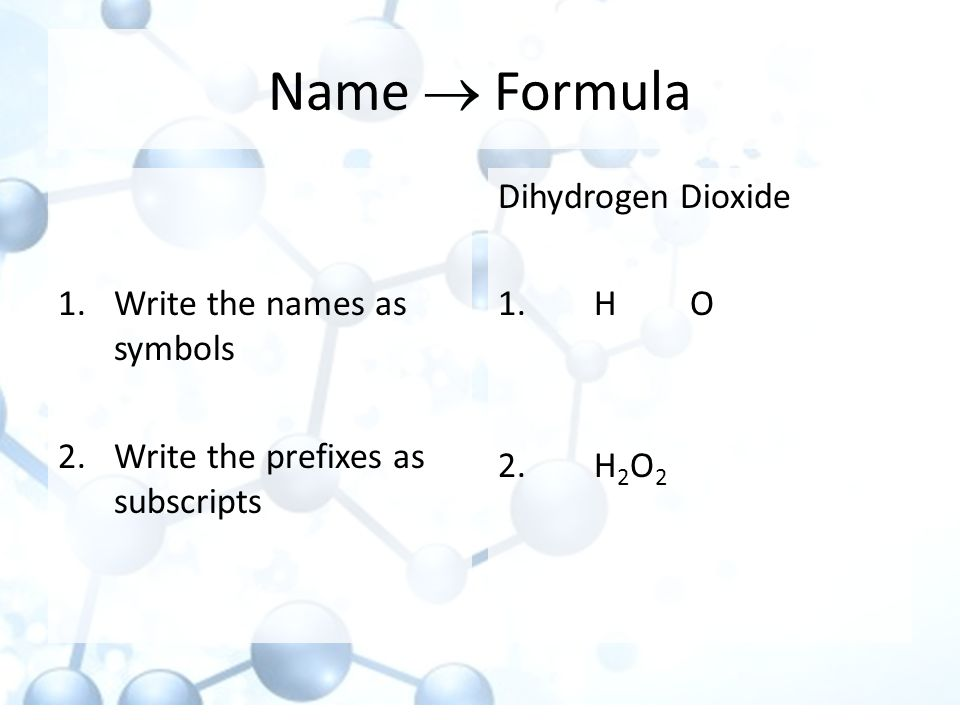 Name  Formula Write the names as symbols
