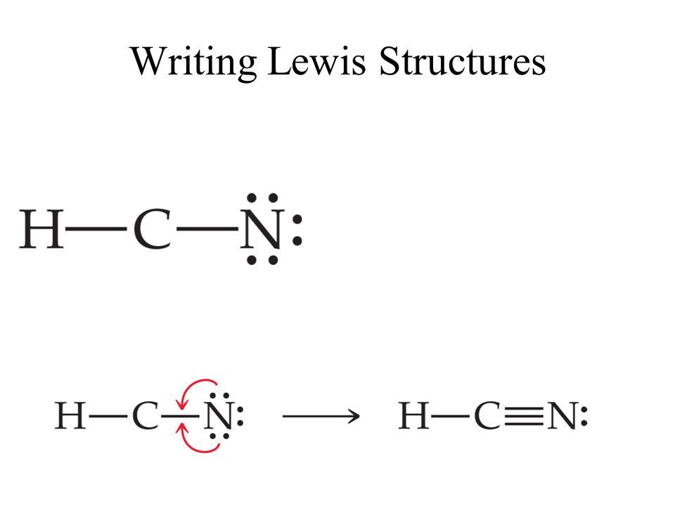 Bonding, Lewis Structures and Molecular Geometry