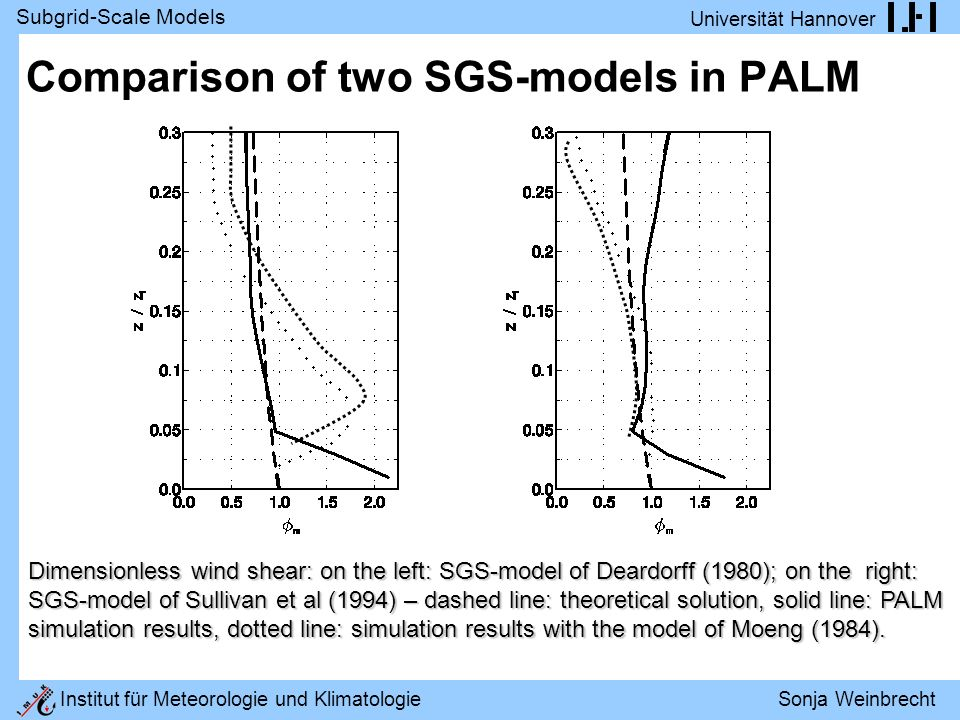 Comparison of two SGS-models in PALM