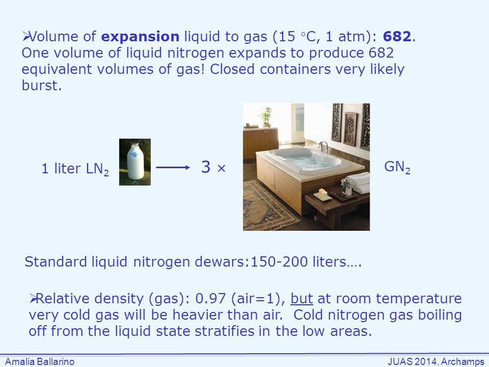 State At Room Temperature For Nitrogen
