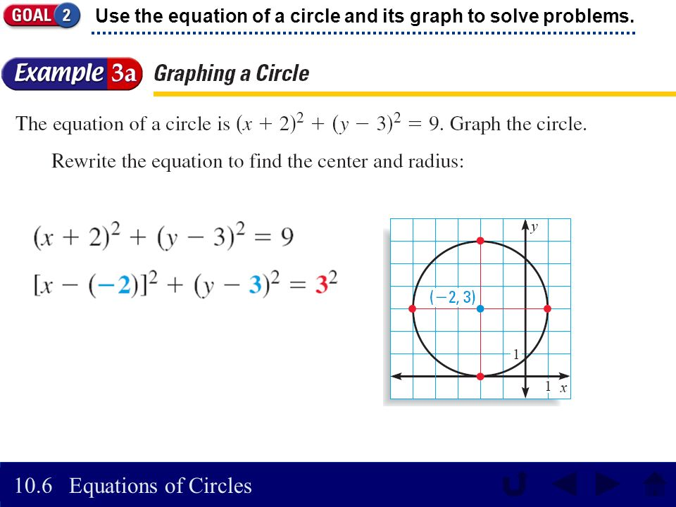 Equation of a Circle Calculator