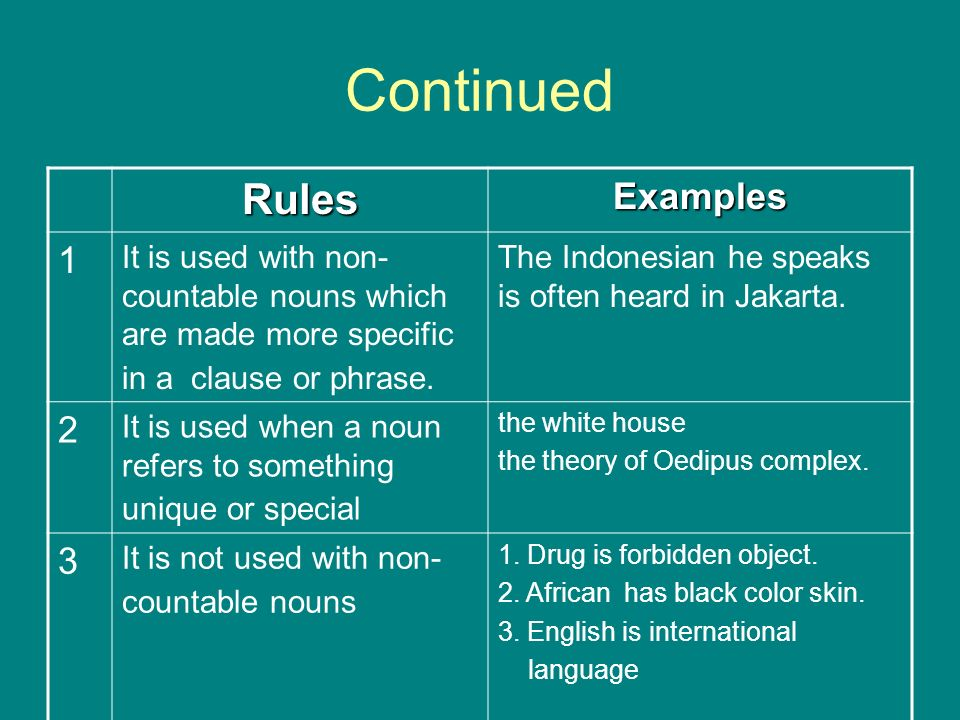English is international language. Continued Rules Examples 1 2 3