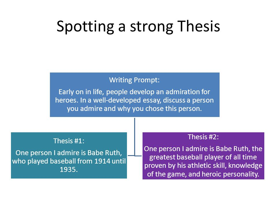 primary source any artifact or first hand account of an event  24 spotting a strong thesis