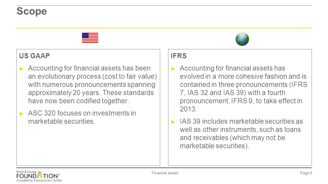Financial instrument is defined by ias