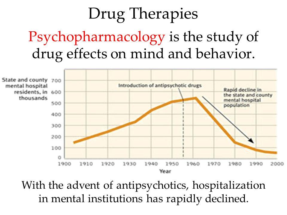 Psychology and Human Behavior - Study.com