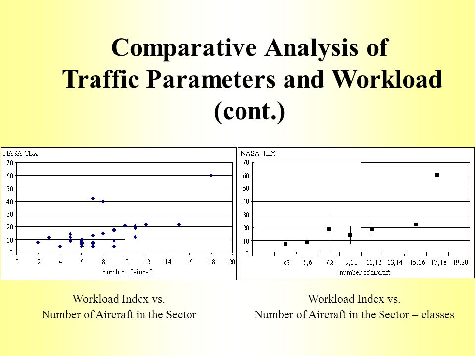 comparative analysis on different parameters of A comparative cost analysis of biodiesel, compressed natural gas and intangible costs associated with different levels of bus engine operating where t3 is a parameter to be estimated, the utility function is-y (1) 4x,, i,, 0,) + e.