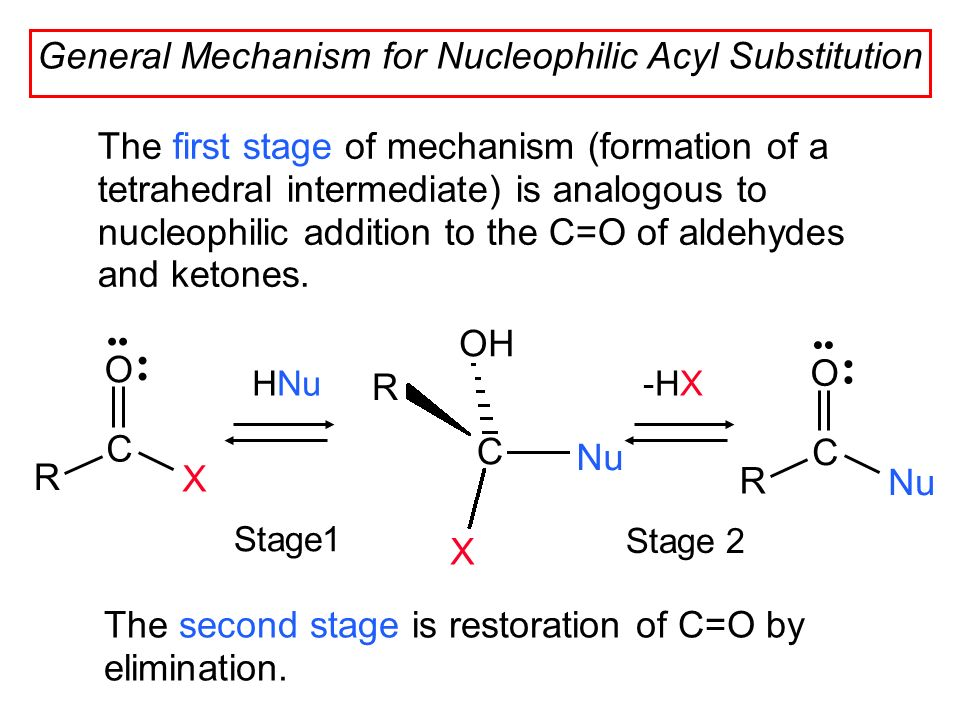 nucleophilic substitution What is nucleophilic substitution nucleophilic substitution reactions are a primary class of reaction in which an electron-rich nucleophile selectively attack the positively or partially positively charged atom or a group of atoms to form a bond by displacing the attached group or atom.