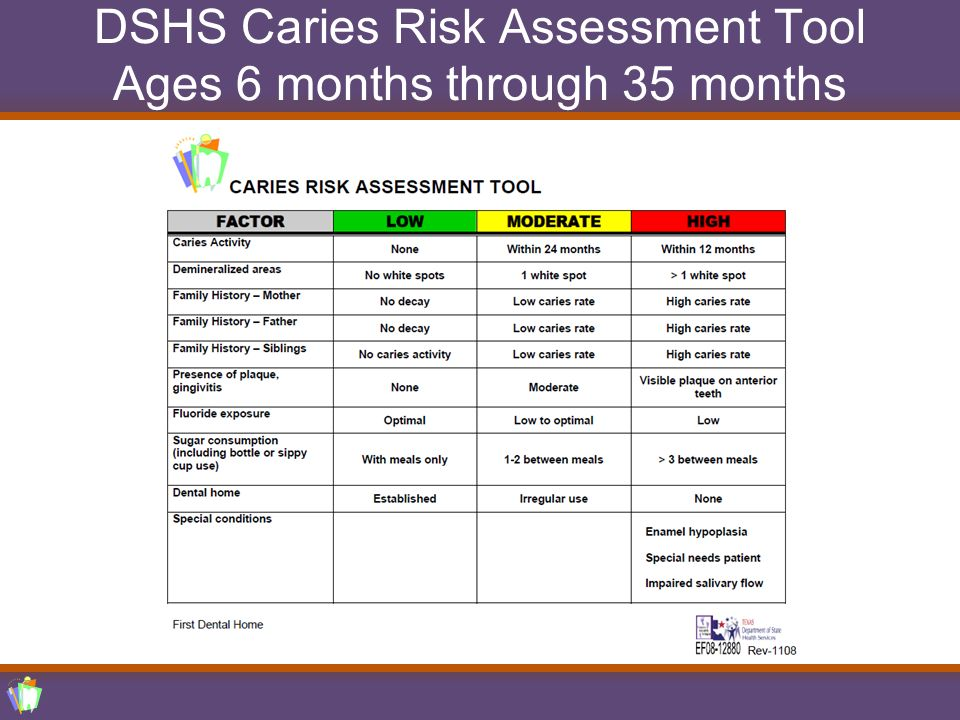 family health risk assessment Health risk assessment it may be helpful to get support from your family, friends patient does not have health risk behaviors that need to be addressed at.