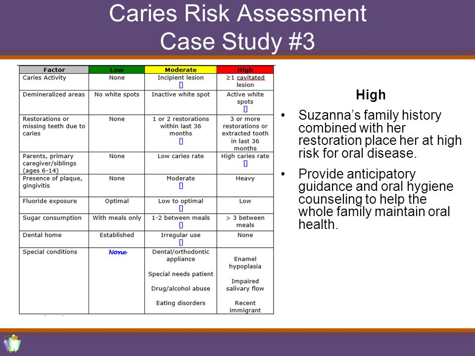 high risk family assessment and health promotion Free sample disorder term paper on high-risk family assessment and health promotion.